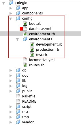 Ruby on Rails, entornos y conexión a la base de datos (2/3)