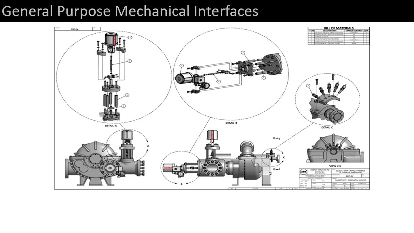 Steam Turbine Modernization