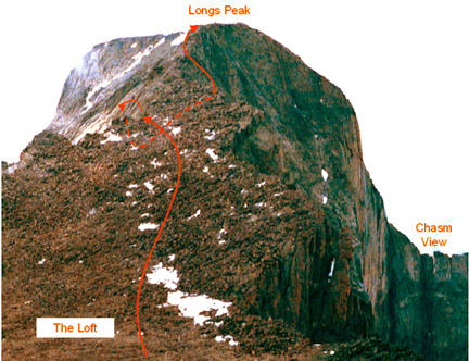 The approach to and descent into the hidden Notch (dotted portion), then the ascent to the summit