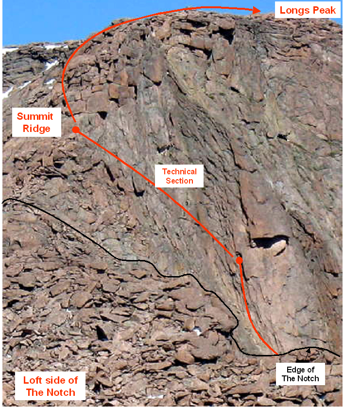 A view of the technical climb to reach the summit ridge