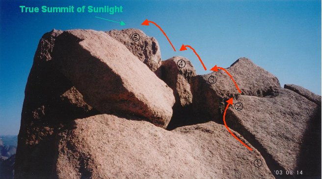 My route to the true summit