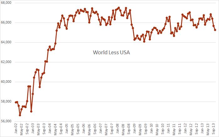 Jodi World Less USA