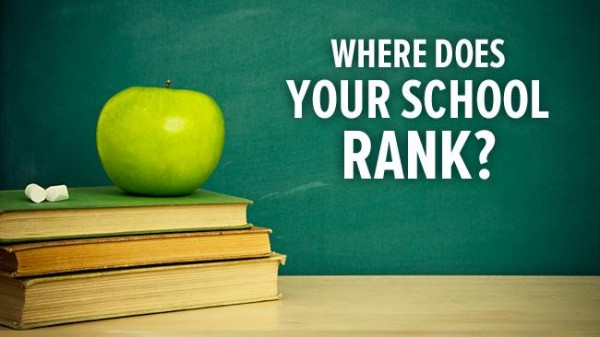 ACT Primary School Rankings 2013