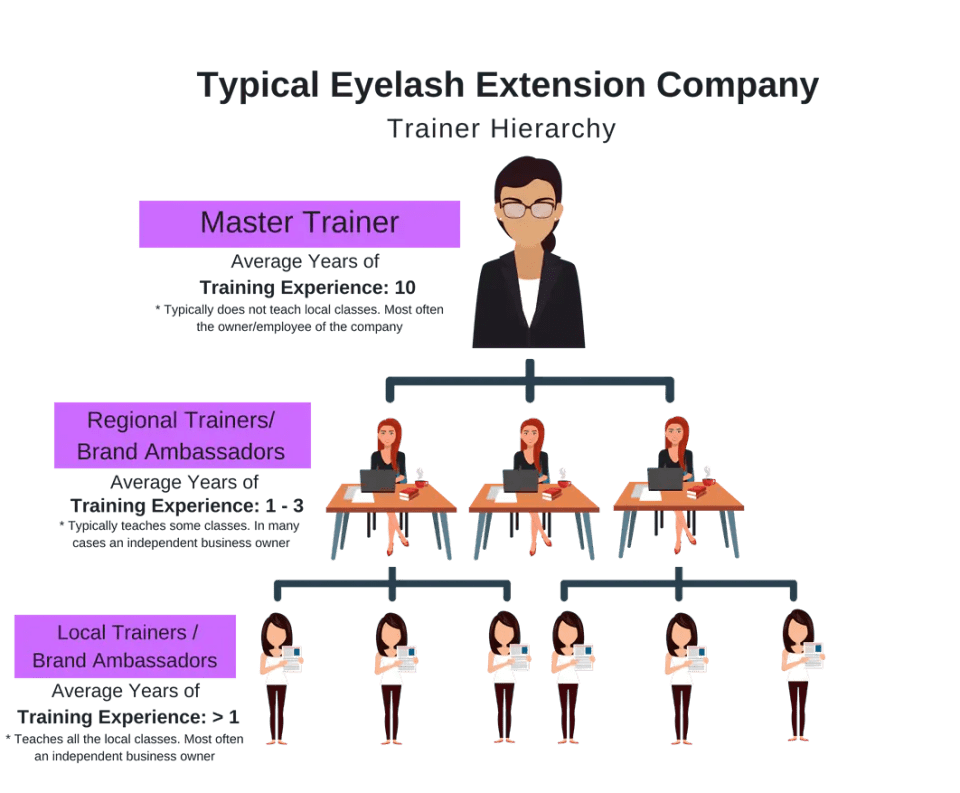 Facts About Eyelashes and Eyelash Extensions - Pearl Lash Extensions