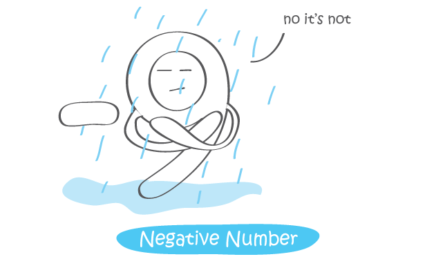 Negative-Number