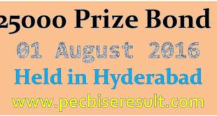 Prize Bond List Rs. 25000 2016
