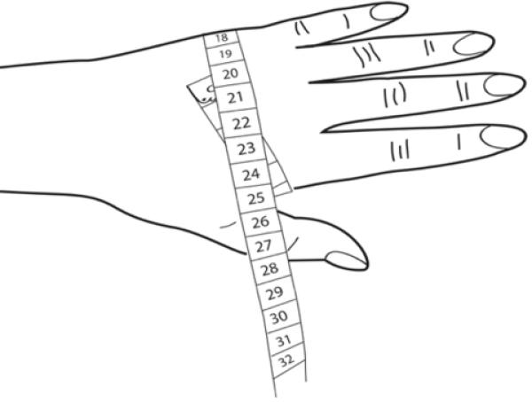 misurazioni delle mani