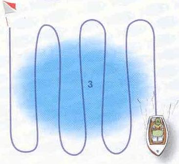 recherche d'un point pêche en parallèle ou zig -zag