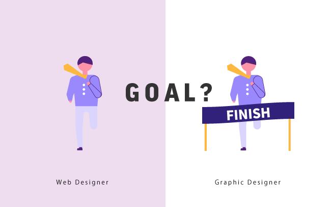 WEBデザインとグラフィックデザインの違い