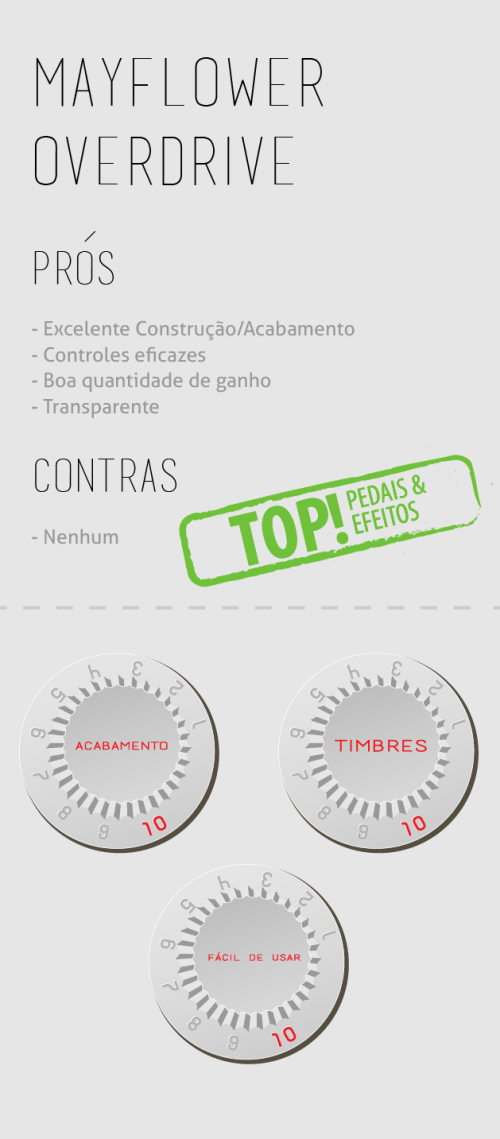 quadro - blog07