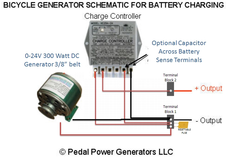 Bicycle Generator Systems