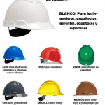 Ingeniería Civil: El Casco de seguridad