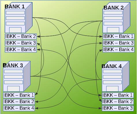 2015-08-15_IBKK_PedsAnsichten