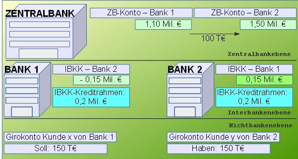 2015-08-16_IBKK_ZBG-Ausgleich_PedsAnsichten_0.1