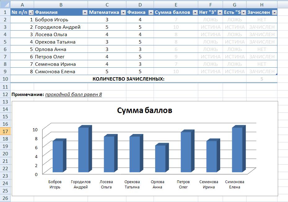 Решебник по практикум информатике 10-11 семакин