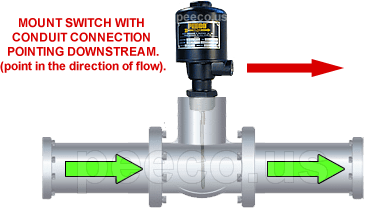 Installing a PEECO Flow Switch