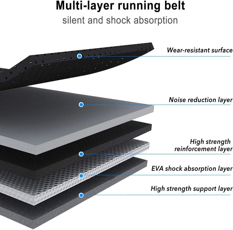 7 Great Treadmills Under $500 For Your Home Gym