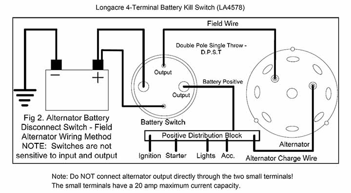 Longacre 4-Terminal Kill Switch Instructions