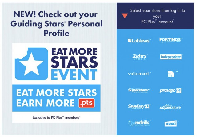 #EatMoreStars And Save Money On Your Groceries #GuidingStarsCA