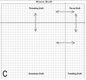 Drafting for Weaving C