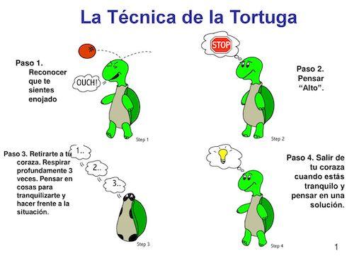 Estos son los 4 pasos para usar la técnica de la tortuga