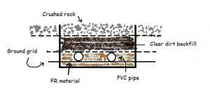 Direct Buried Conduit - PEguru - Power Systems Engineering