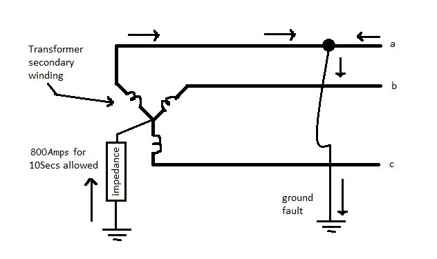 Ground Fault Resistor   Wiring Schematic Diagram on pinout diagrams, electrical diagrams, friendship bracelet diagrams, electronic circuit diagrams, hvac diagrams, transformer diagrams, snatch block diagrams, lighting diagrams, engine diagrams, smart car diagrams, gmc fuse box diagrams, led circuit diagrams, internet of things diagrams, sincgars radio configurations diagrams, series and parallel circuits diagrams, motor diagrams, honda motorcycle repair diagrams, switch diagrams, troubleshooting diagrams, battery diagrams,