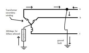 Choosing Between Resistor and Reactor for Neutral Ground