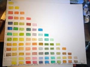 Créer son nuancier à l'aquarelle