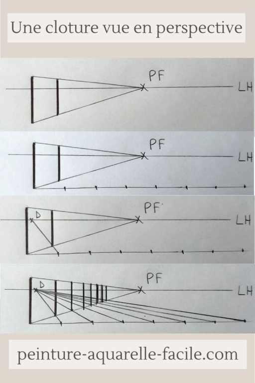 Déterminer la distance, l'espacement en perspective : 2ème méthode
