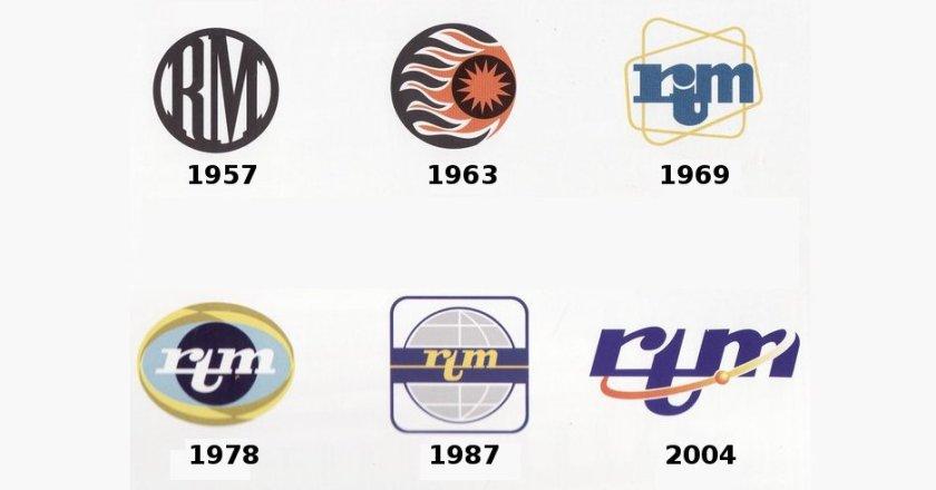 rtm_logo_all
