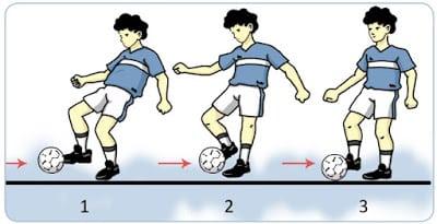 Teknik Menghentikan Bola