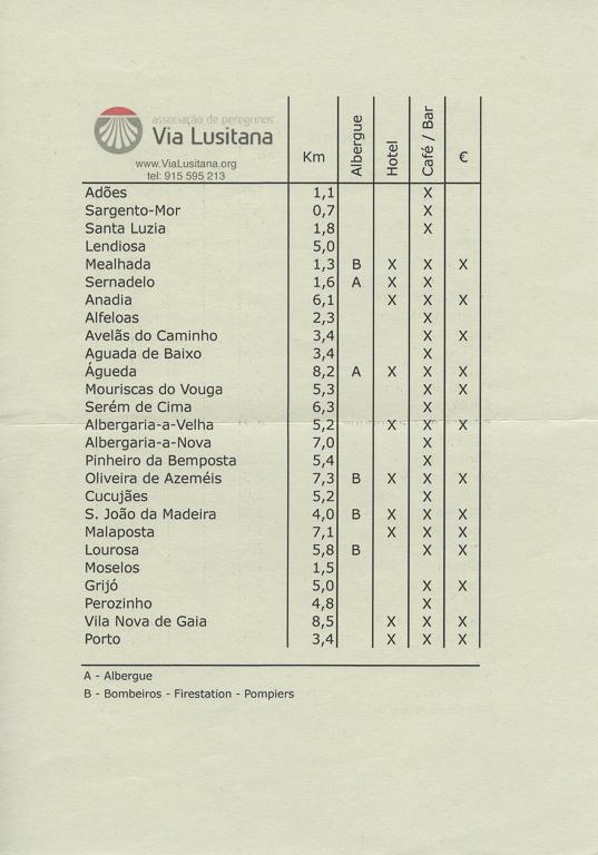 Via-Lusitana-3-1024x768