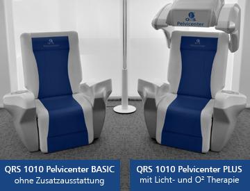 QRS Pelvicenter Modellvarianten 2019