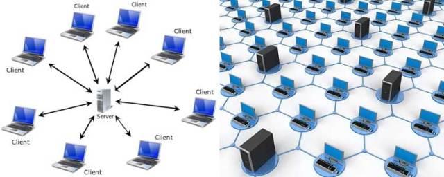 Pengertian Jaringan Komputer Dan Alat Alat Yang Diperlukan