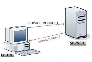 Komputer Server & komputer