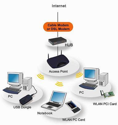 pengertian node dalam jaringan komputer