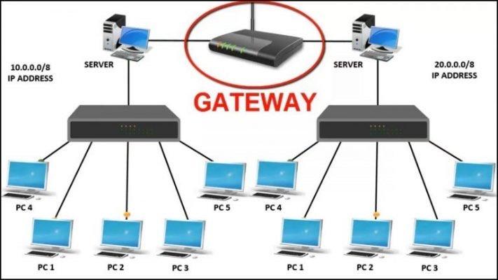 Cara Router Kerja