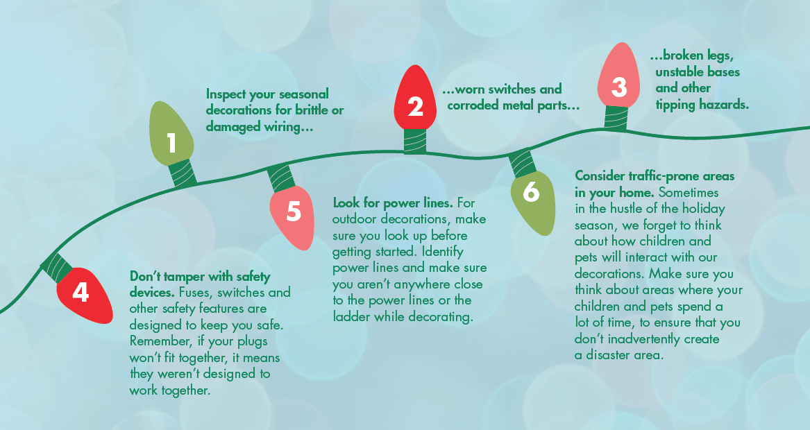 Holiday Electrical Safety Tips Piedmont Electric