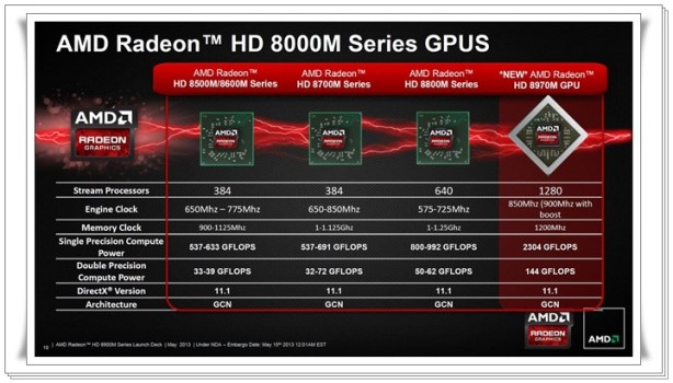 HD8000