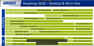 Roadmap AMD Dan Intel untuk 2018 pemmzchannel