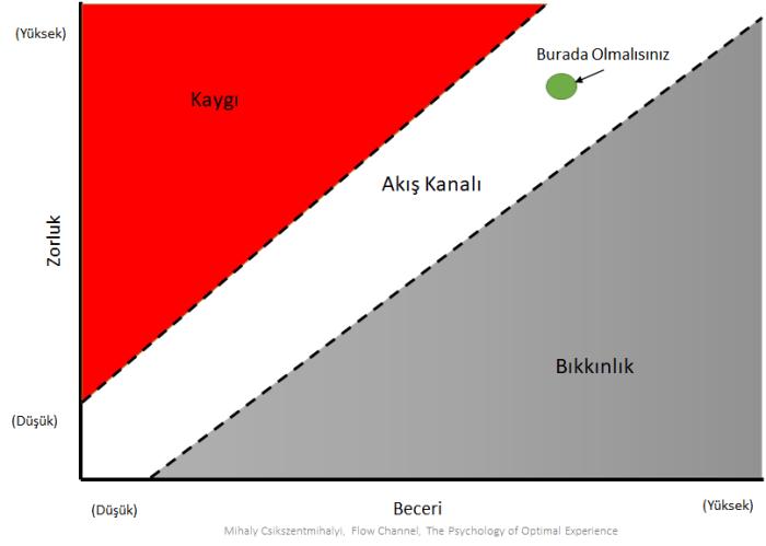 AkisKanali