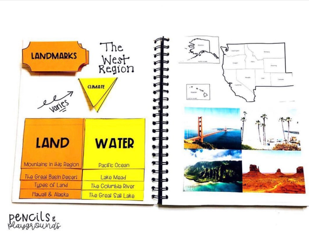 United States regions interactive notebook
