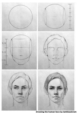 drawing-the-human-face-by-iamfaizakram7