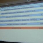 Entre otros, estos son números que ofreció el nuevo titular del Organismo Operador del Agua en Los Cabos.