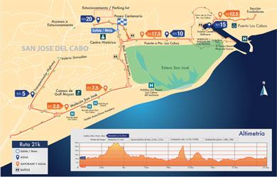 Todo listo para el Tercer Medio Maratón