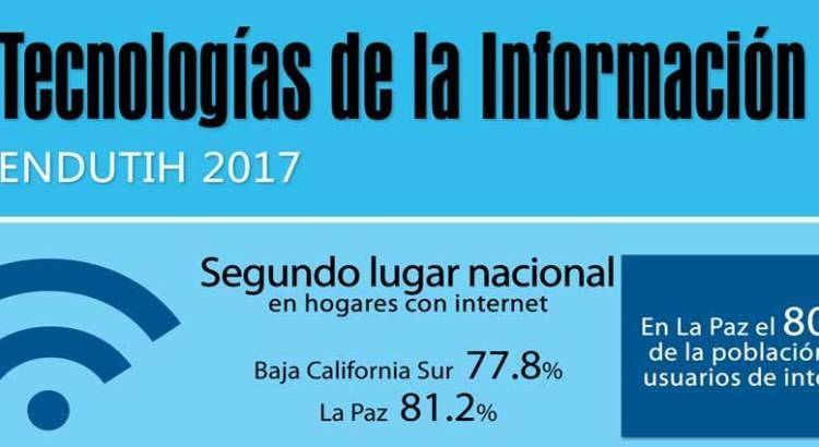 BCS, segundo lugar nacional en hogares con Internet