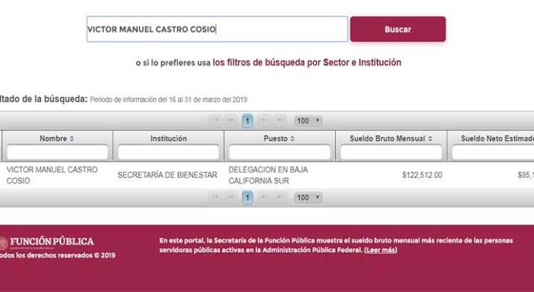 ¿Cuánto ganan Víctor Castro y Leonel Cota?