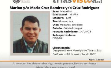 ¿Has visto a Marlon y/o Mario Cruz Ramírez y/o Cruz Rodríguez
