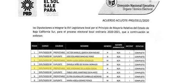 """En la lista de """"pluris"""" la esposa e hijo del dirigente estatal del PRD"""